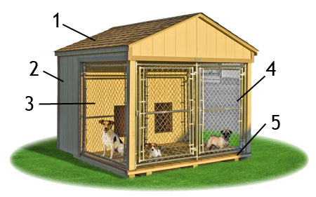 animal kennel features and benefits diagram